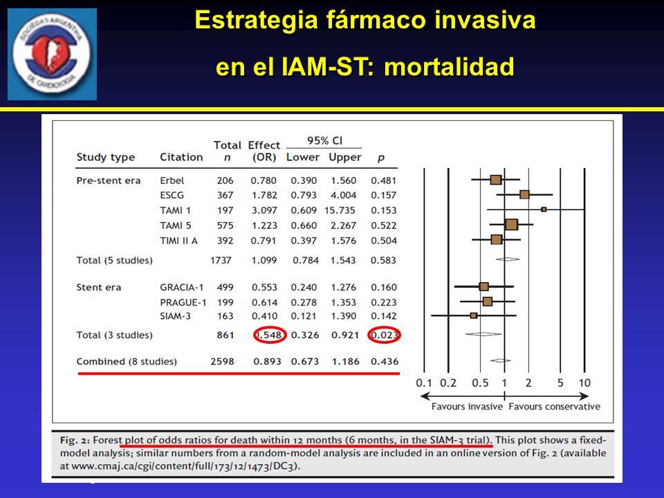 Fase aguda del infarto Estrategia fármaco invasiva en el IAM-ST: mortalidad Estrategia fármaco invasiva en el IAM-ST: mortalidad