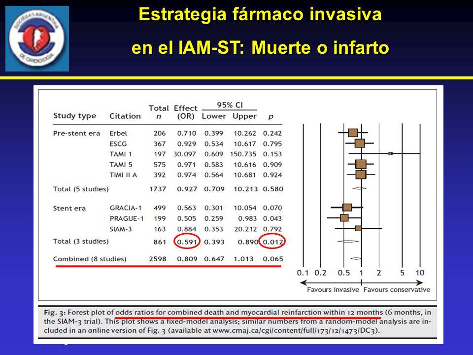 Fase aguda del infarto Estrategia fármaco invasiva en el IAM-ST: Muerte o infarto Estrategia fármaco invasiva en el IAM-ST: Muerte o infarto