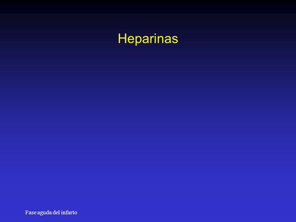 Fase aguda del infarto Heparinas