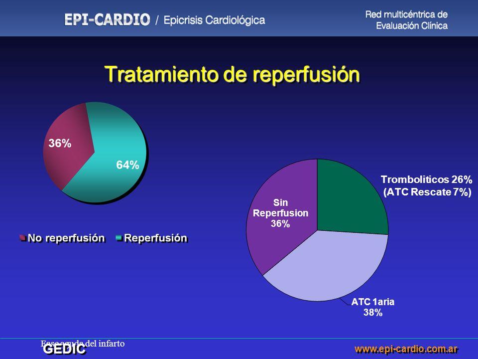 Fase aguda del infarto Tratamiento de reperfusión www.epi-cardio.com.ar GEDIC