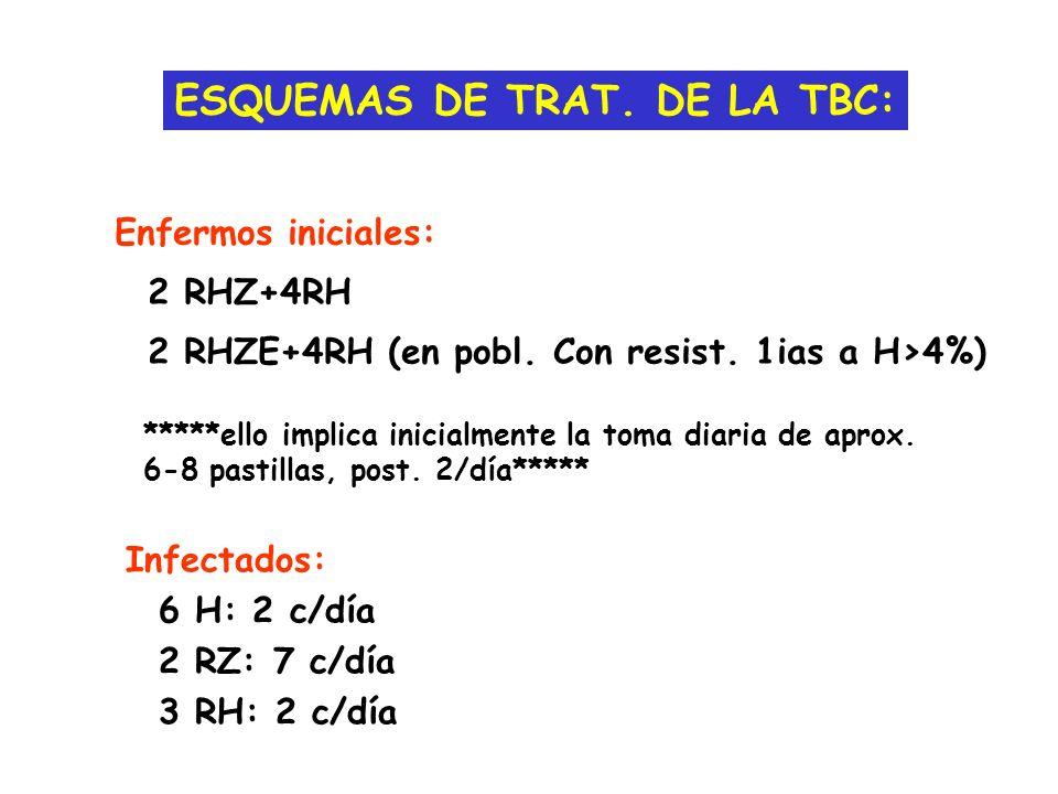 ESQUEMAS DE TRAT. DE LA TBC: Enfermos iniciales: 2 RHZ+4RH 2 RHZE+4RH (en pobl. Con resist. 1ias a H>4%) *****ello implica inicialmente la toma diaria