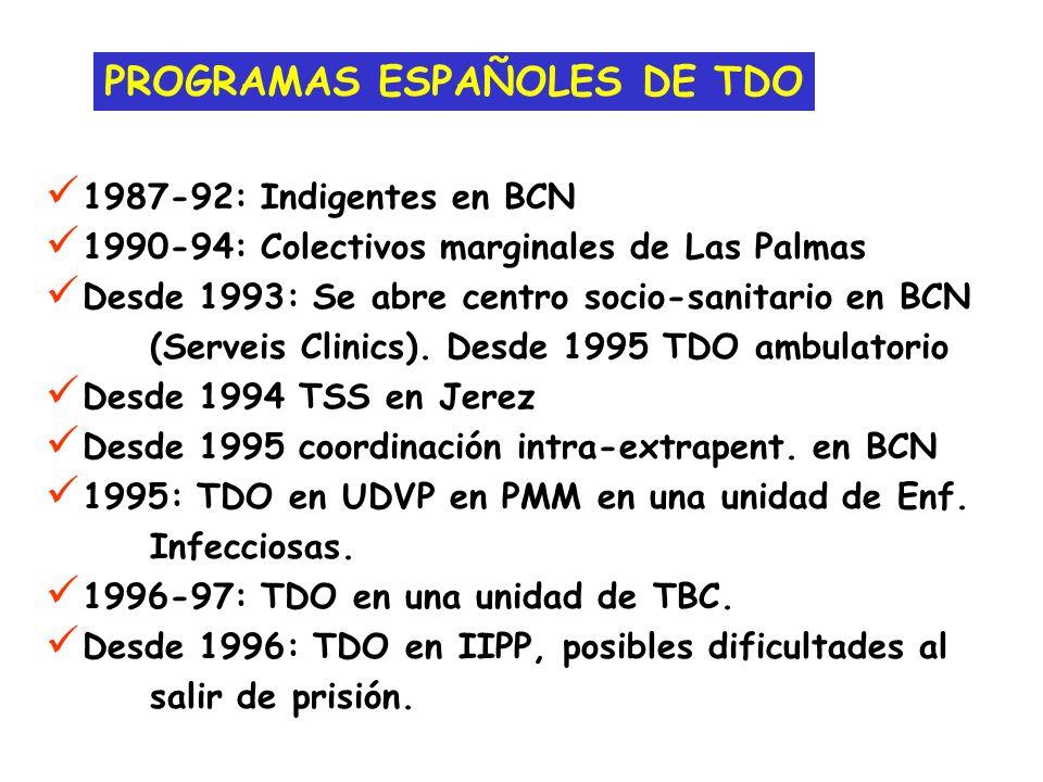 PROGRAMAS ESPAÑOLES DE TDO 1987-92: Indigentes en BCN 1990-94: Colectivos marginales de Las Palmas Desde 1993: Se abre centro socio-sanitario en BCN (