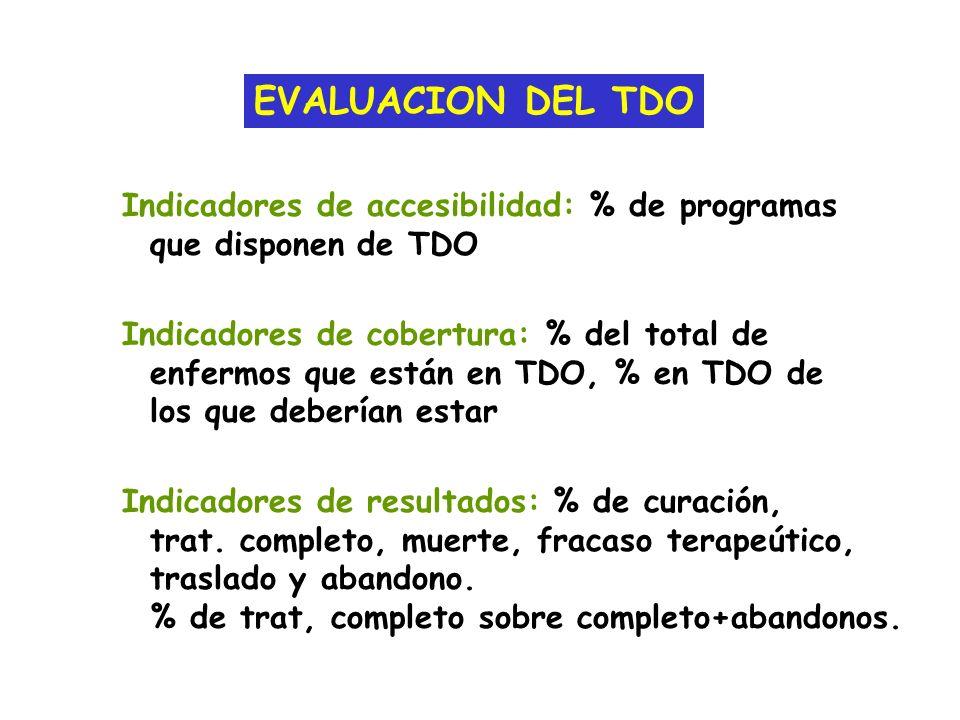 EVALUACION DEL TDO Indicadores de accesibilidad: % de programas que disponen de TDO Indicadores de cobertura: % del total de enfermos que están en TDO