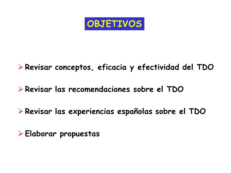 OBJETIVOS Revisar conceptos, eficacia y efectividad del TDO Revisar las recomendaciones sobre el TDO Revisar las experiencias españolas sobre el TDO E