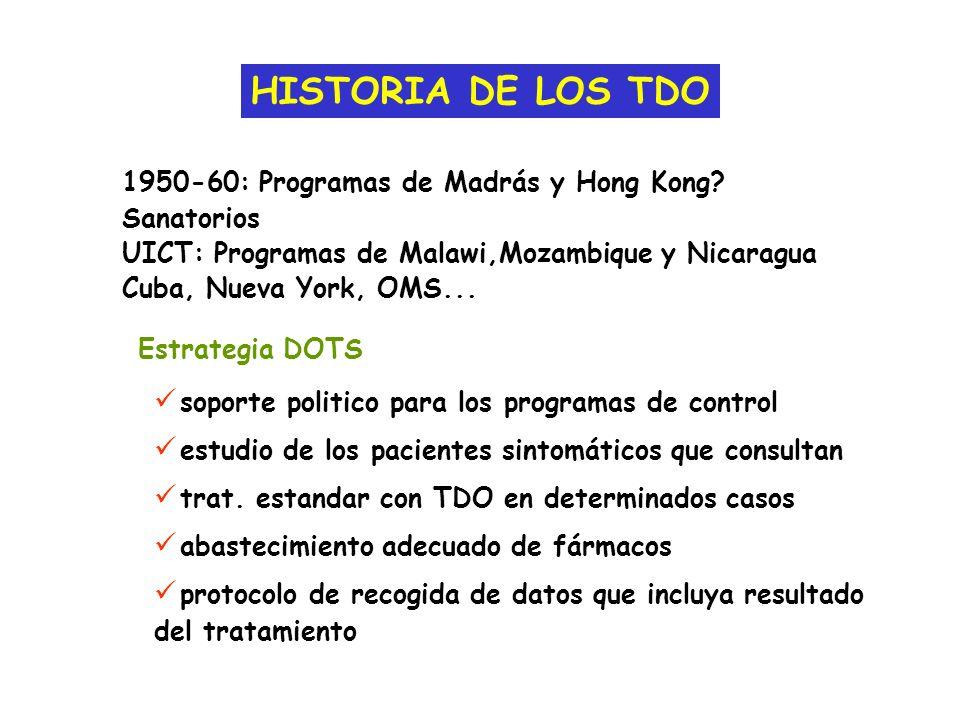 HISTORIA DE LOS TDO 1950-60: Programas de Madrás y Hong Kong? Sanatorios UICT: Programas de Malawi,Mozambique y Nicaragua Cuba, Nueva York, OMS... Est