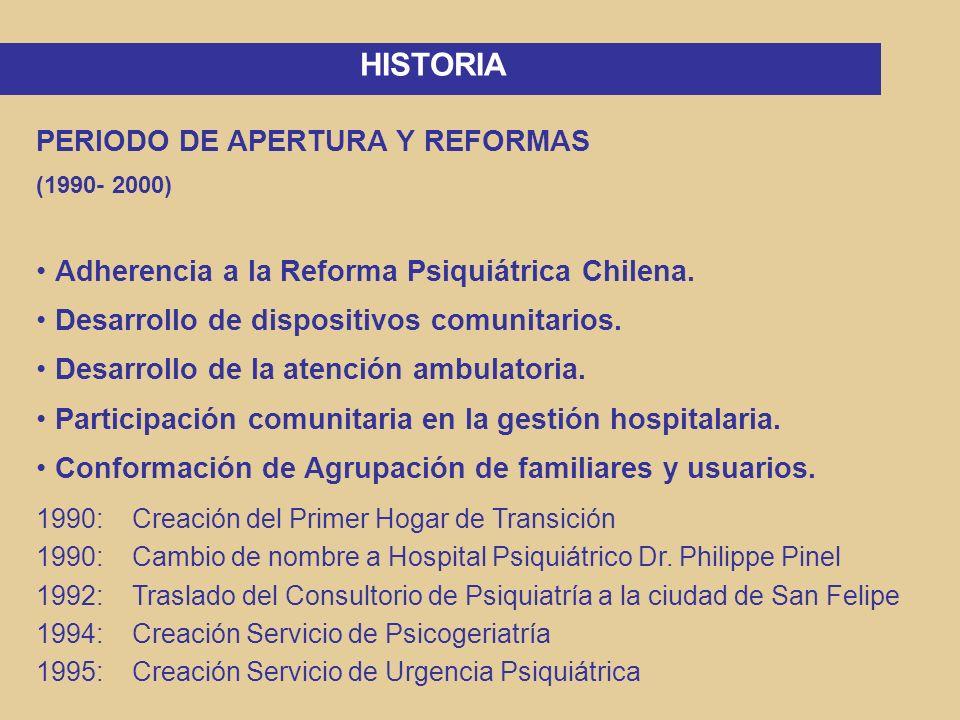 PERIODO DE RECONVERSIÓN (2000 – a la fecha) Se consolida el desarrollo de la psiquiatría ambulatoria.