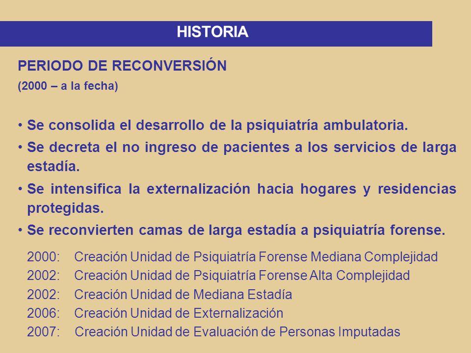 1968 (900 camas) Crónicos 100% DOTACION DE CAMAS EN EL TIEMPO 1985 (615 camas) Agudos 7 % Crónicos 93 %