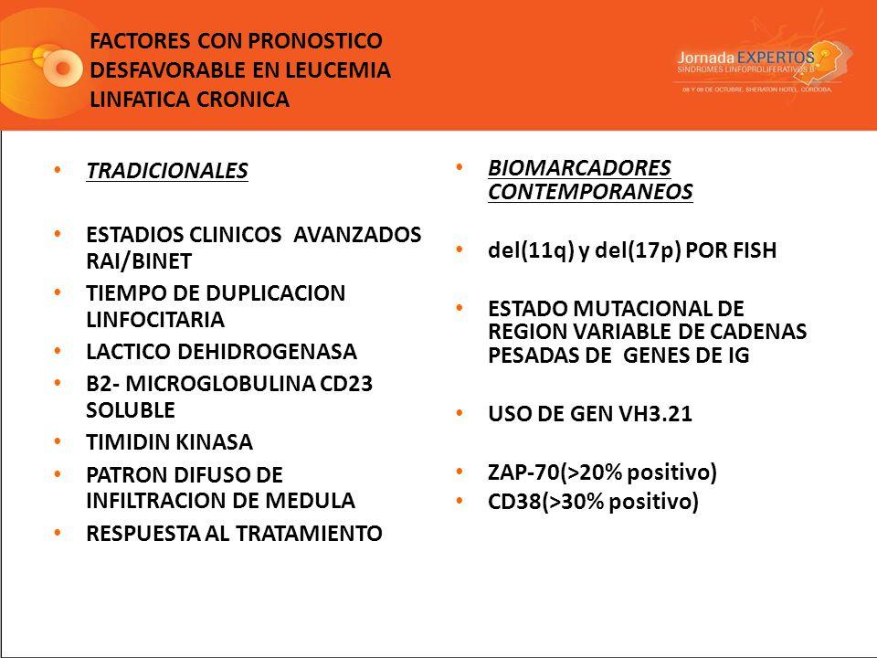 FACTORES CON PRONOSTICO DESFAVORABLE EN LEUCEMIA LINFATICA CRONICA TRADICIONALES ESTADIOS CLINICOS AVANZADOS RAI/BINET TIEMPO DE DUPLICACION LINFOCITA