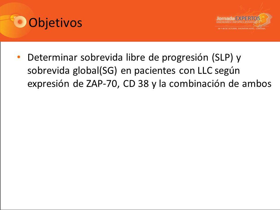 Objetivos Determinar sobrevida libre de progresión (SLP) y sobrevida global(SG) en pacientes con LLC según expresión de ZAP-70, CD 38 y la combinación