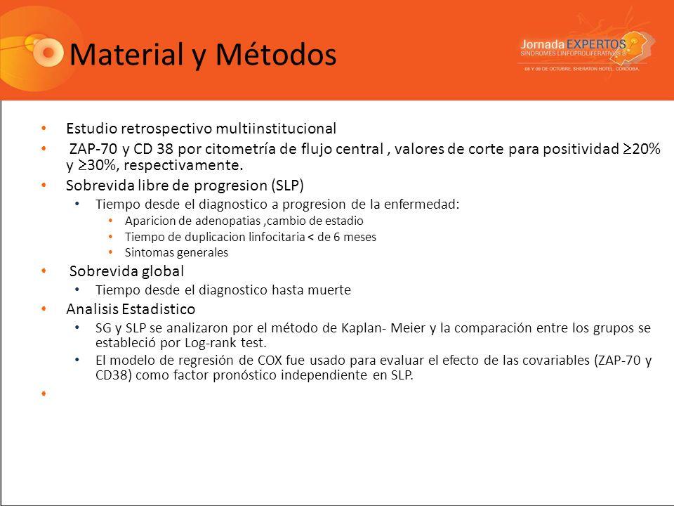 Material y Métodos Estudio retrospectivo multiinstitucional ZAP-70 y CD 38 por citometría de flujo central, valores de corte para positividad 20% y 30