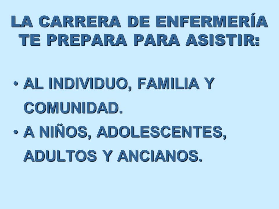 LA CARRERA DE ENFERMERÍA TE PREPARA PARA ASISTIR: AL INDIVIDUO, FAMILIA Y COMUNIDAD.AL INDIVIDUO, FAMILIA Y COMUNIDAD. A NIÑOS, ADOLESCENTES, ADULTOS