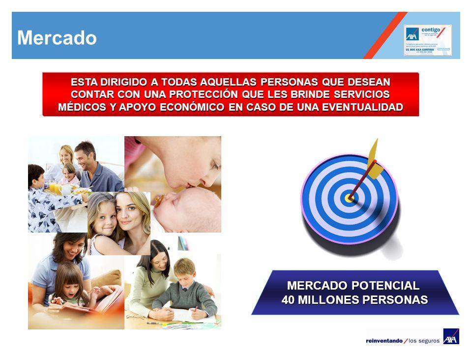 Pour personnaliser le pied de page « Lieu - date »: Affichage / En-tête et pied de page Personnaliser la zone date et pieds de page, Cliquer sur appliquer partout Encombrement maximum du logotype depuis le bord inférieur droit de la page (logo placé à 2/3X du bord; X = logotype) AXA Contigo VIDAAXA Contigo SALUDAXA Contigo AUTOAXA Contigo HOGAR Suma Asegurada $25,000$5,000 Edad 18 – 65 añosNo Aplica Periodo de Espera Para tener derecho a este apoyo, la eventualidad debe ocurrir por lo menos 15 días después de la fecha de activación Tarjetas por Titular Máximo a contratar 3 tarjetas, las cuales deben ser activadas al mismo tiempo -Máximo 1 tarjeta para un mismo evento -Una vez recibido el apoyo puedes adquirir otra tarjeta hasta la siguiente vigencia -Si concluye la vigencia de la tarjeta y no tuviste alguna eventualidad puedes adquirirla nuevamente -Máximo 1 tarjeta para el mismo automóvil -Una vez recibido el apoyo económico en caso de siniestro, puedes adquirir otra tarjeta -Si concluye la vigencia de la tarjeta y no tuviste alguna eventualidad puedes adquirir otra tarjeta nuevamente -Máximo 1 tarjeta para el mismo domicilio -Una vez recibido el apoyo puedes adquirir otra tarjeta -Si concluye la vigencia de la tarjeta y no tuviste alguna eventualidad puedes adquirir 1 tarjeta Exclusiones Suicidio Embarazo, Estéticos y Preexistencias Autos sin placa nacional, con reporte de robo, motocicletas y semiremolques Robos fuera del hogar Especificaciones para la Activación -Contratante y Asegurado misma persona -No padecer o haber padecido: SIDA, Cirrosis, Tumor maligno, Insuficiencia renal crónica, infarto, hemorragia, trombosis o embolia cerebral e infarto al miocardio -Contratante y Asegurado misma persona -No padecer o haber padecido enfermedad, afección, lesión grave o incurable y no tener programado algún estudio, operación, terapia u hospitalización -Incluye todos los automóviles sin importar la marca, tipo y modelo -Al momento de la activación es necesario contar c