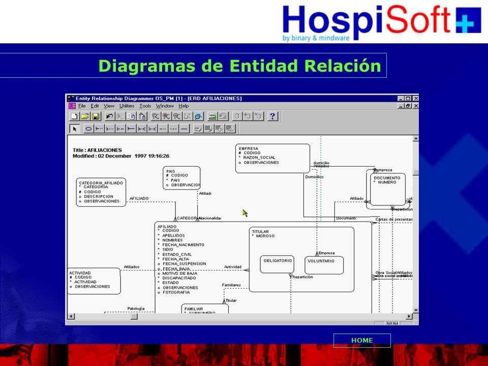 Diagramas de Entidad Relación HOME