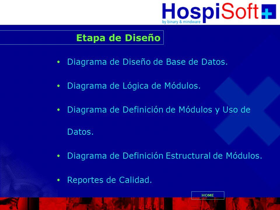 Diagrama de Diseño de Base de Datos. Diagrama de Lógica de Módulos. Diagrama de Definición de Módulos y Uso de Datos. Diagrama de Definición Estructur