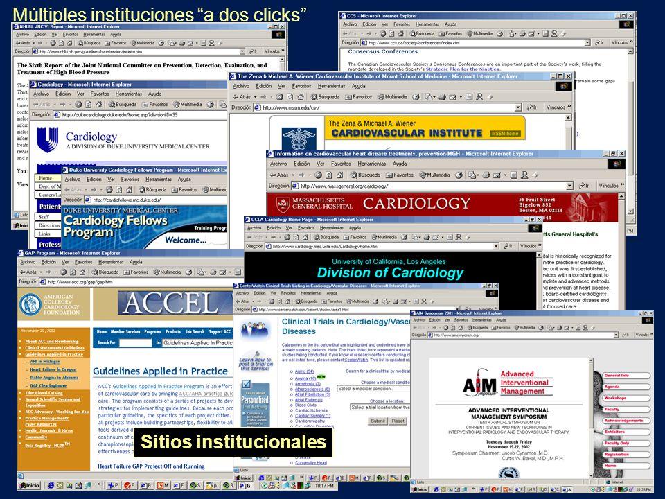 Múltiples instituciones a dos clicks Sitios institucionales