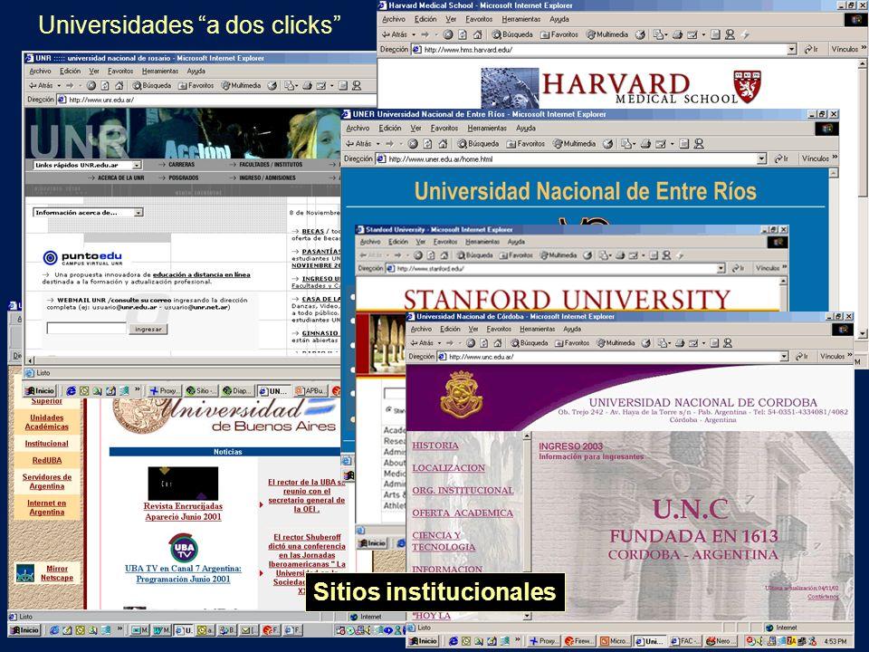 Universidades a dos clicks Sitios institucionales