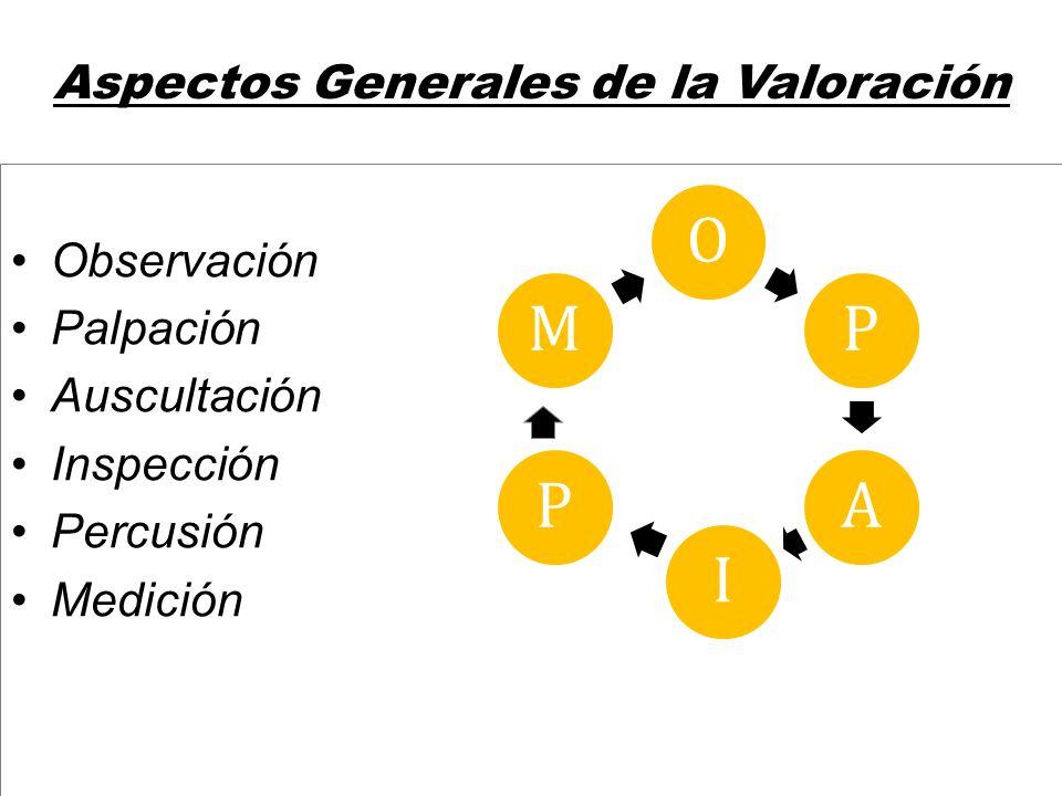 Aspectos Generales de la Valoración Observación Palpación Auscultación Inspección Percusión Medición OP AIP M