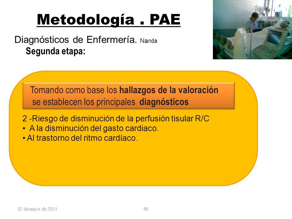 02 de mayo de 201466 2 -Riesgo de disminución de la perfusión tisular R/C A la disminución del gasto cardiaco. Al trastorno del ritmo cardíaco. Metodo