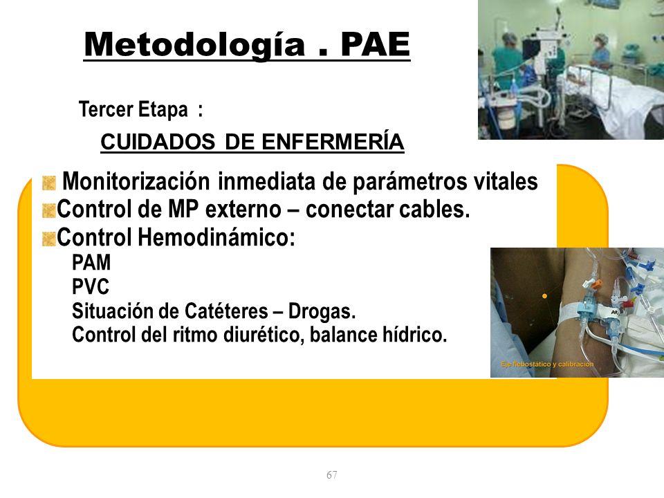 67 Metodología. PAE CUIDADOS DE ENFERMERÍA Tercer Etapa : Monitorización inmediata de parámetros vitales Control de MP externo – conectar cables. Cont