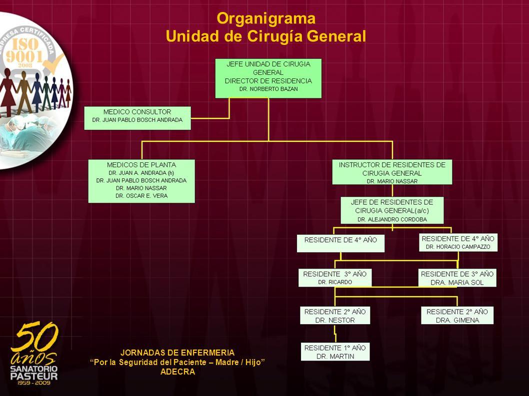 Organigrama Unidad de Cirugía General JORNADAS DE ENFERMERIA Por la Seguridad del Paciente – Madre / Hijo ADECRA