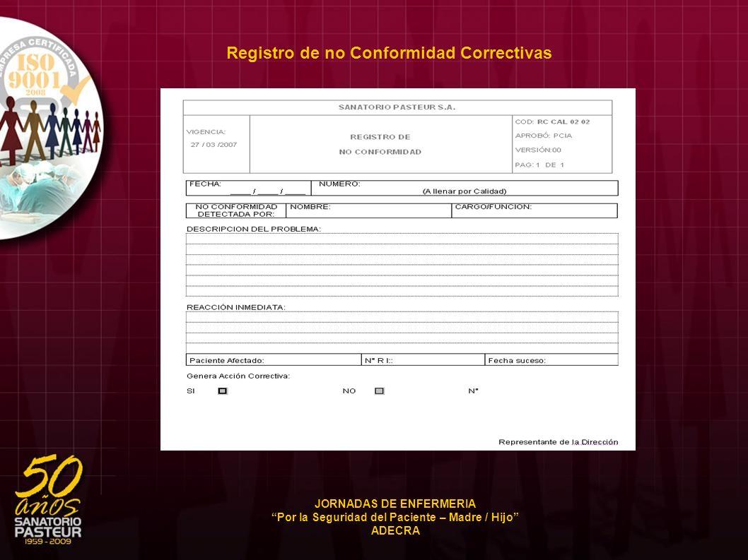 Registro de no Conformidad Correctivas JORNADAS DE ENFERMERIA Por la Seguridad del Paciente – Madre / Hijo ADECRA