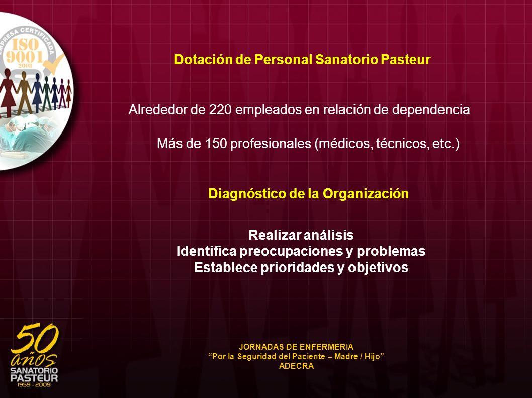 Dotación de Personal Sanatorio Pasteur Alrededor de 220 empleados en relación de dependencia Más de 150 profesionales (médicos, técnicos, etc.) Diagnó