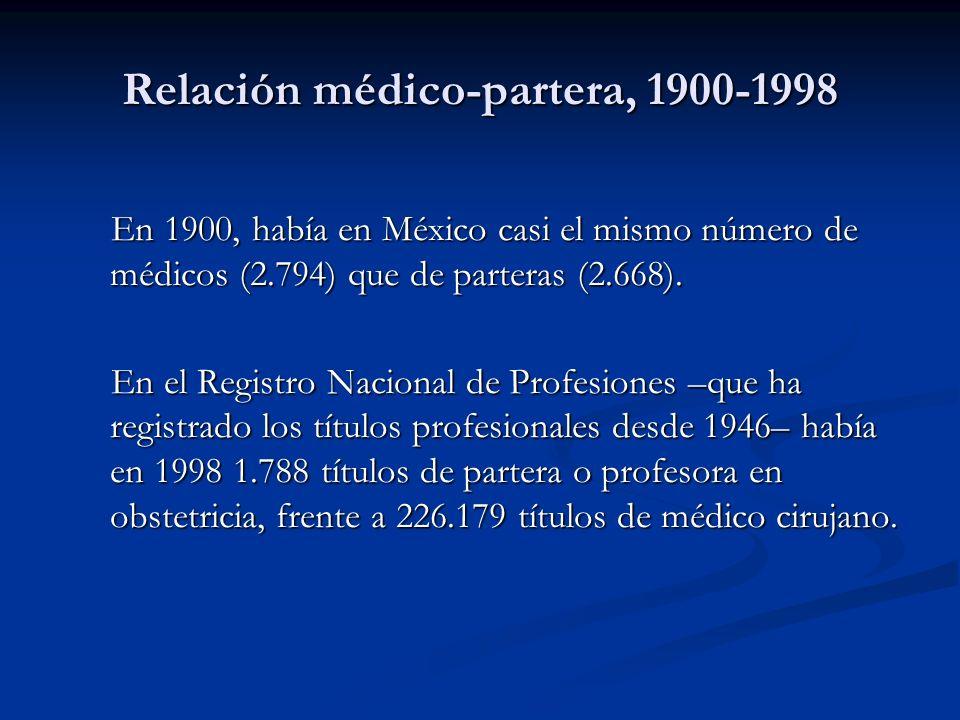 Relación médico-partera, 1900-1998 En 1900, había en México casi el mismo número de médicos (2.794) que de parteras (2.668).