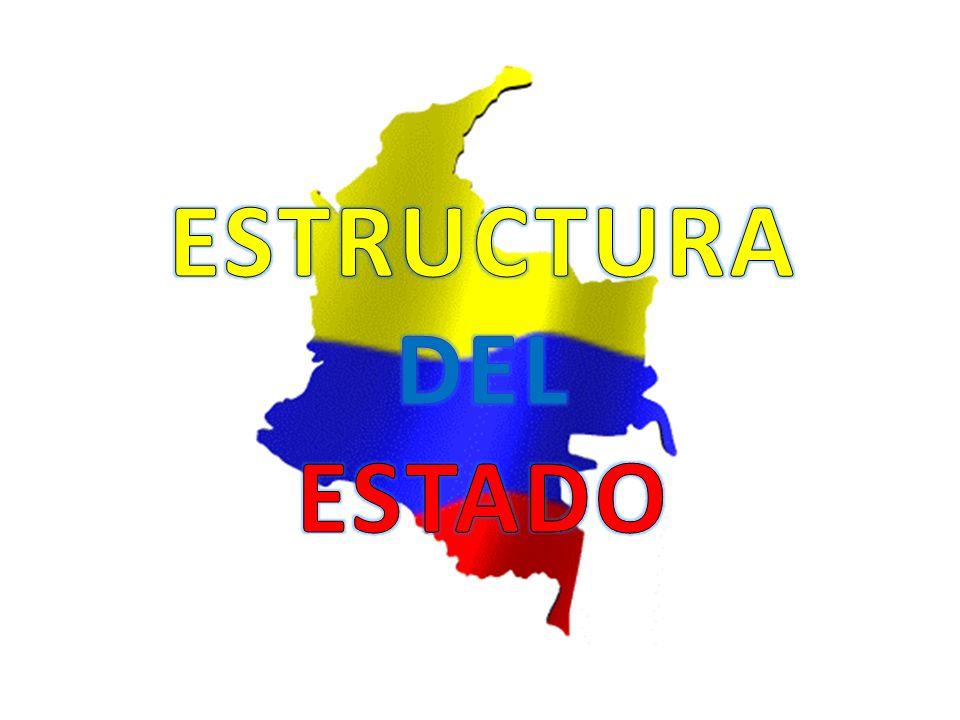 ORGANISMOS DE CONTROL MINISTERIO PÚBLICO PROCURADURÍA GENERAL DE LA NACIÓN PROCURADURÍA GENERAL DE LA NACIÓN DEFENSORÍA DEL PUEBLO CONTROL FISCAL CONTRALORÍA GENERAL DE LA REPÚBLICA CONTRALORÍA GENERAL DE LA REPÚBLICA AUDITORÍA GENERAL DE LA NACIÓN AUDITORÍA GENERAL DE LA NACIÓN Salvaguarda y promueve los derechos humanos, protege el interés público y vigila la conducta oficial quienes desempeñan funciones públicas.