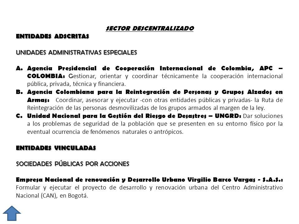 SECTOR DESCENTRALIZADO ENTIDADES ADSCRITAS UNIDADES ADMINISTRATIVAS ESPECIALES A. Agencia Presidencial de Cooperación Internacional de Colombia, APC –