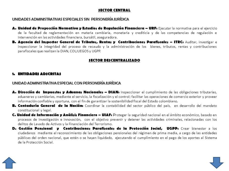SECTOR CENTRAL UNIDADES ADMINISTRATIVAS ESPECIALES SIN PERSONERÍA JURÍDICA A. Unidad de Proyección Normativa y Estudios de Regulación Financiera – URF