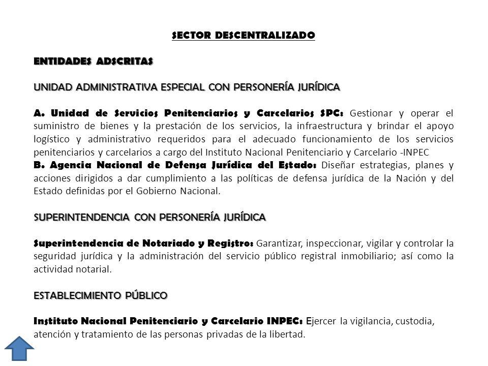 SECTOR DESCENTRALIZADO ENTIDADES ADSCRITAS UNIDAD ADMINISTRATIVA ESPECIAL CON PERSONERÍA JURÍDICA A. Unidad de Servicios Penitenciarios y Carcelarios