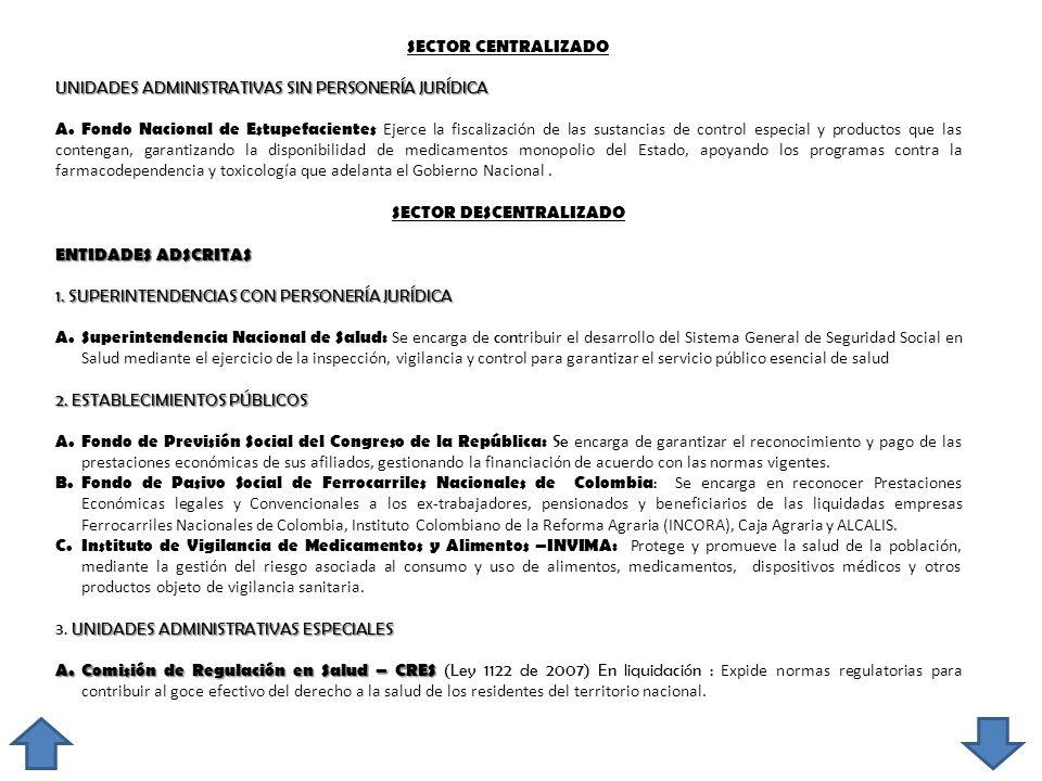 SECTOR CENTRALIZADO UNIDADES ADMINISTRATIVAS SIN PERSONERÍA JURÍDICA A. Fondo Nacional de Estupefacientes Ejerce la fiscalización de las sustancias de