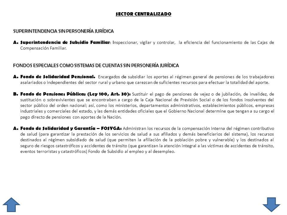 SECTOR CENTRALIZADO SUPERINTENDENCIA SIN PERSONERÍA JURÍDICA A. Superintendencia de Subsidio Familiar : I nspeccionar, vigilar y controlar, la eficien