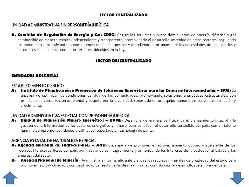 SECTOR CENTRALIZADO UNIDAD ADMINISTRATIVA SIN PERSONERÍA JURÍDICA A.Comisión de Regulación de Energía y Gas CREG: Regula los servicios públicos domici
