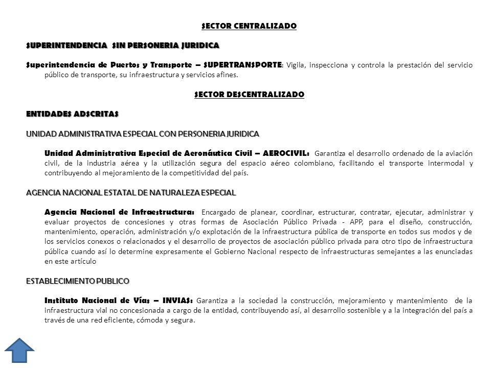 SECTOR CENTRALIZADO SUPERINTENDENCIA SIN PERSONERIA JURIDICA Superintendencia de Puertos y Transporte – SUPERTRANSPORTE : Vigila, inspecciona y contro