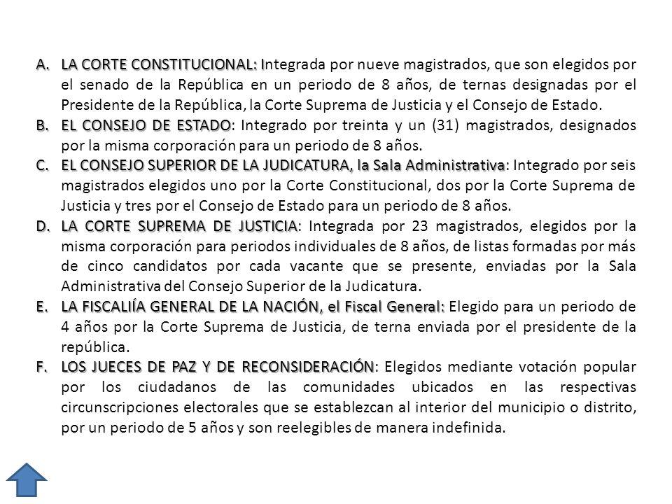 A.LA CORTE CONSTITUCIONAL: I A.LA CORTE CONSTITUCIONAL: Integrada por nueve magistrados, que son elegidos por el senado de la República en un periodo