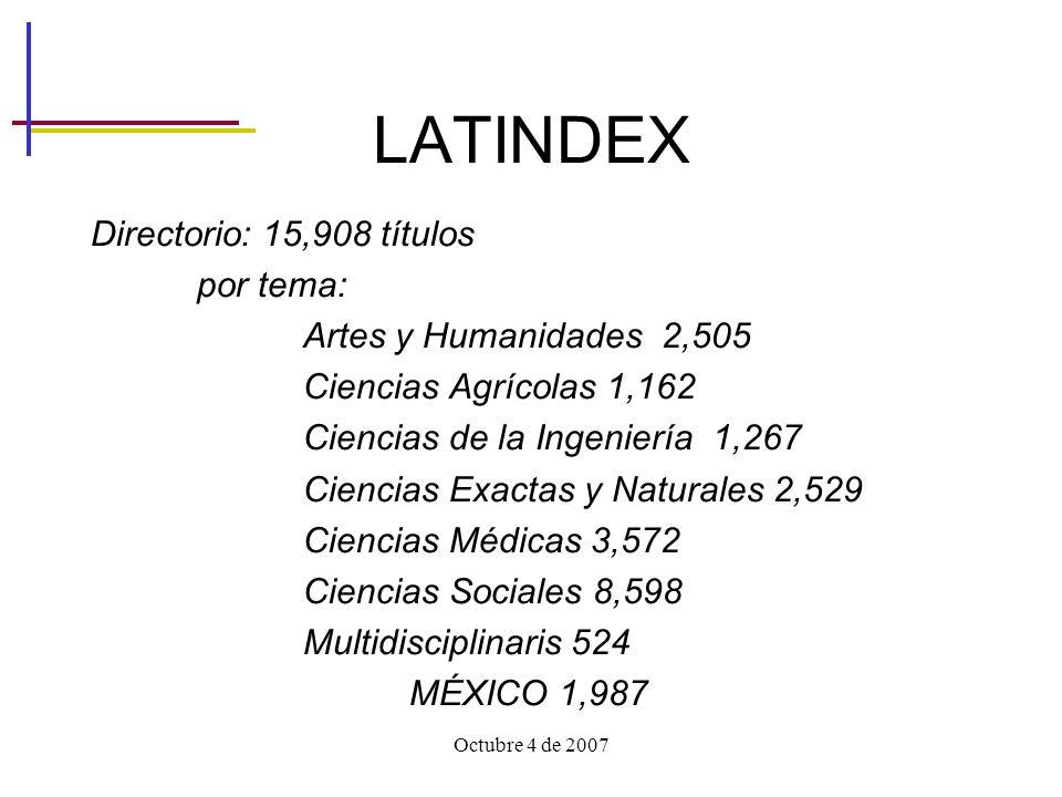 Octubre 4 de 2007 LATINDEX Directorio: 15,908 títulos por tema: Artes y Humanidades 2,505 Ciencias Agrícolas 1,162 Ciencias de la Ingeniería 1,267 Ciencias Exactas y Naturales 2,529 Ciencias Médicas 3,572 Ciencias Sociales 8,598 Multidisciplinaris 524 MÉXICO 1,987