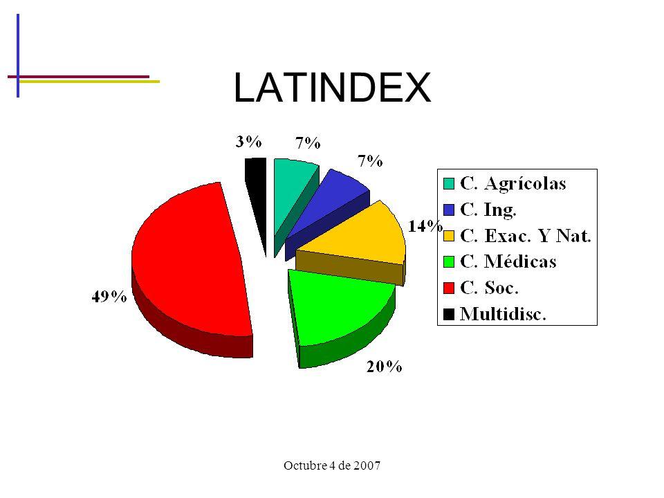 Octubre 4 de 2007 LATINDEX