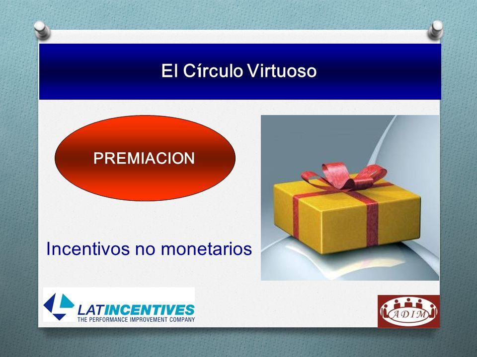 PREMIACION El C í rculo Virtuoso Incentivos no monetarios El C í rculo Virtuoso
