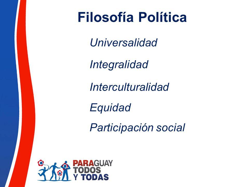 Filosofía Política Universalidad Integralidad Interculturalidad Equidad Participación social