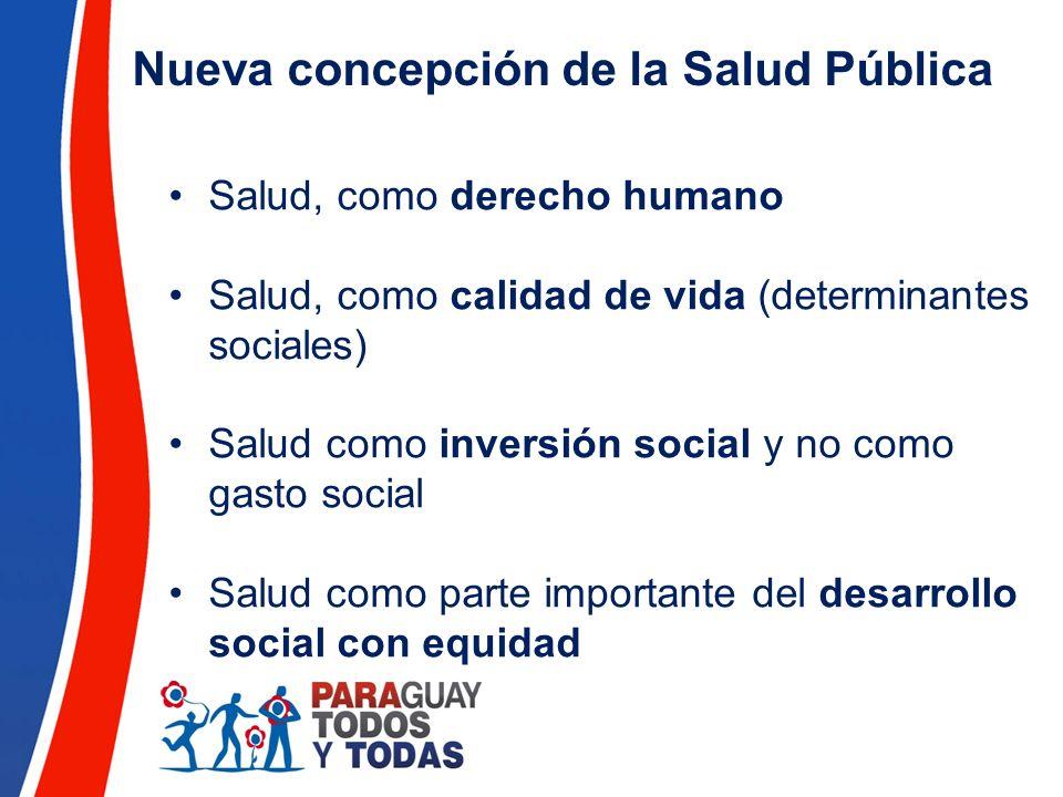 Nueva concepción de la Salud Pública Salud, como derecho humano Salud, como calidad de vida (determinantes sociales) Salud como inversión social y no