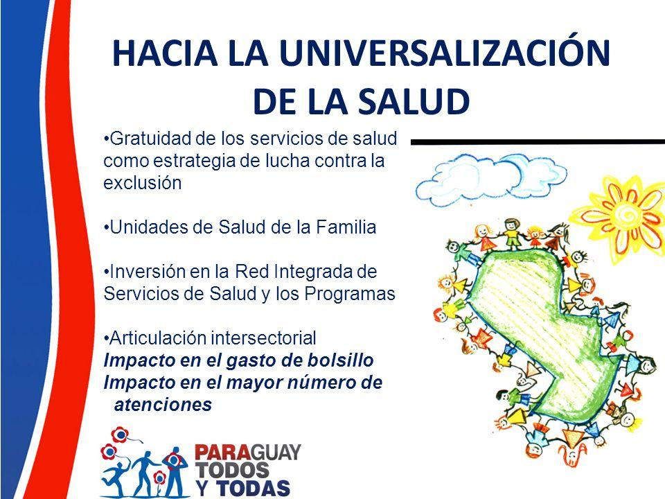 HACIA LA UNIVERSALIZACIÓN DE LA SALUD Gratuidad de los servicios de salud como estrategia de lucha contra la exclusión Unidades de Salud de la Familia
