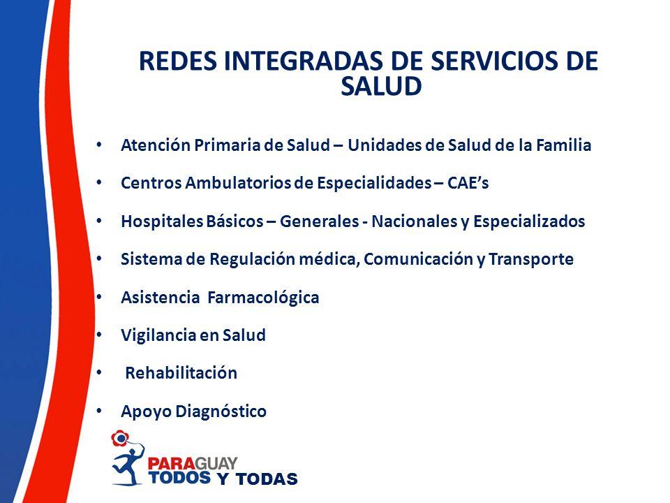Y TODAS REDES INTEGRADAS DE SERVICIOS DE SALUD Atención Primaria de Salud – Unidades de Salud de la Familia Centros Ambulatorios de Especialidades – C