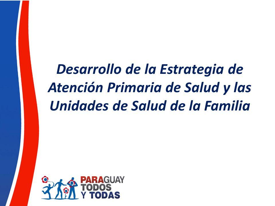 Desarrollo de la Estrategia de Atención Primaria de Salud y las Unidades de Salud de la Familia