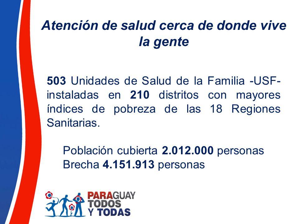 Atención de salud cerca de donde vive la gente 503 Unidades de Salud de la Familia -USF- instaladas en 210 distritos con mayores índices de pobreza de