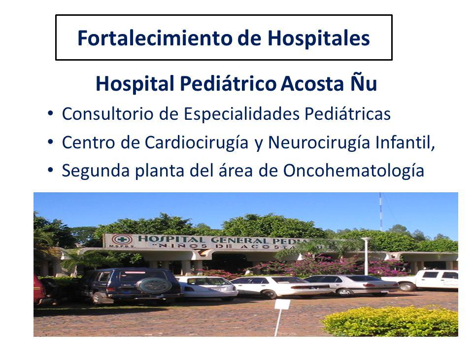 Fortalecimiento de Hospitales Hospital Pediátrico Acosta Ñu Consultorio de Especialidades Pediátricas Centro de Cardiocirugía y Neurocirugía Infantil,