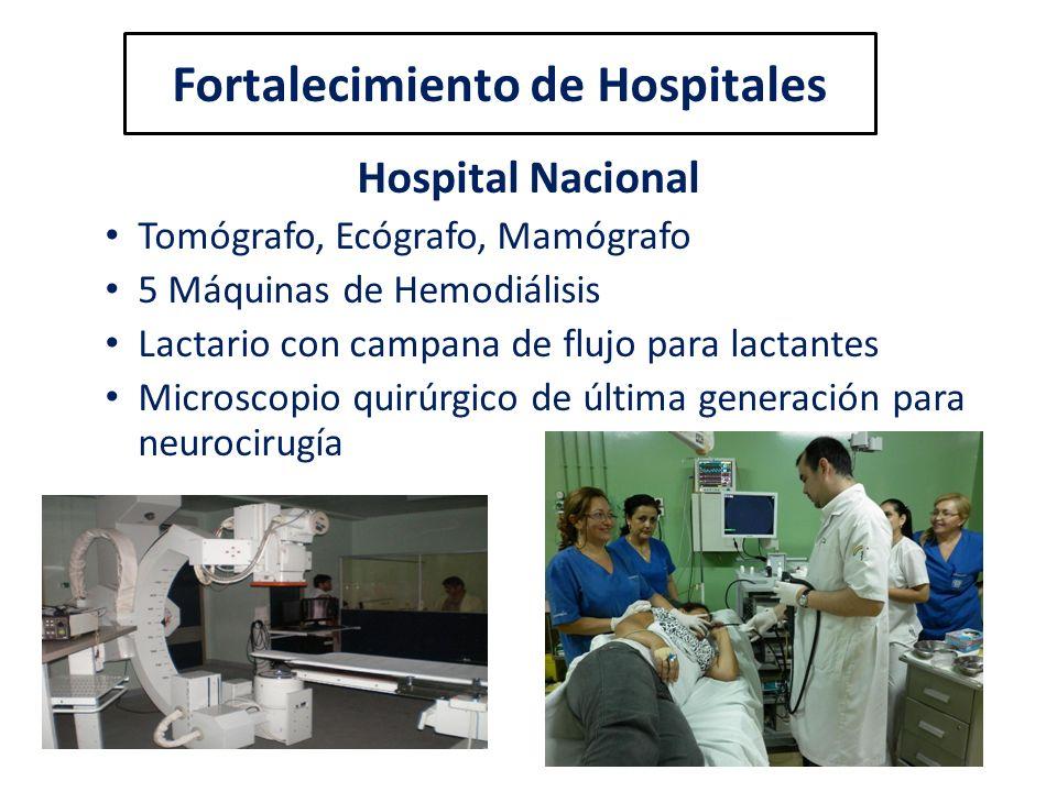 Fortalecimiento de Hospitales Hospital Nacional Tomógrafo, Ecógrafo, Mamógrafo 5 Máquinas de Hemodiálisis Lactario con campana de flujo para lactantes