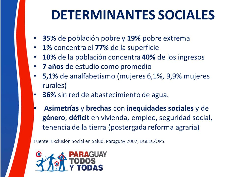 Indicadores Socioeconómicos (EHI 2008 DGEEC) Población no Indígena Paraguaya Población Indígena Paraguaya Tasa bruta de mortalidad 6,1 x 1000 habitantes16,9 x 1000 habitantes Desnutrición menores de 5 años 4,2 %9,9 % Lectoescritura95 % (5 % no posee)24 % (76 % no posee) Agua potable y saneamiento básico 52,7%1,4 Electricidad89,1 % ( 11 % no)21 % (79 % no) Tasa de fecundidad3,9 %6,3 % Escolaridad7 años2 años
