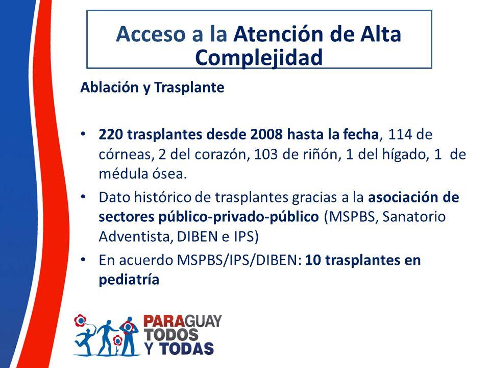 Ablación y Trasplante 220 trasplantes desde 2008 hasta la fecha, 114 de córneas, 2 del corazón, 103 de riñón, 1 del hígado, 1 de médula ósea. Dato his