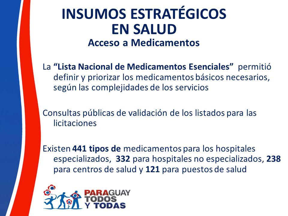 La Lista Nacional de Medicamentos Esenciales permitió definir y priorizar los medicamentos básicos necesarios, según las complejidades de los servicio